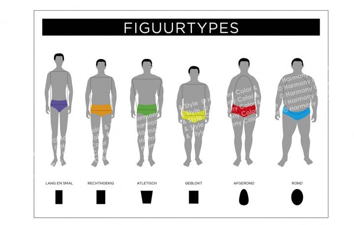 figuurtypes heren