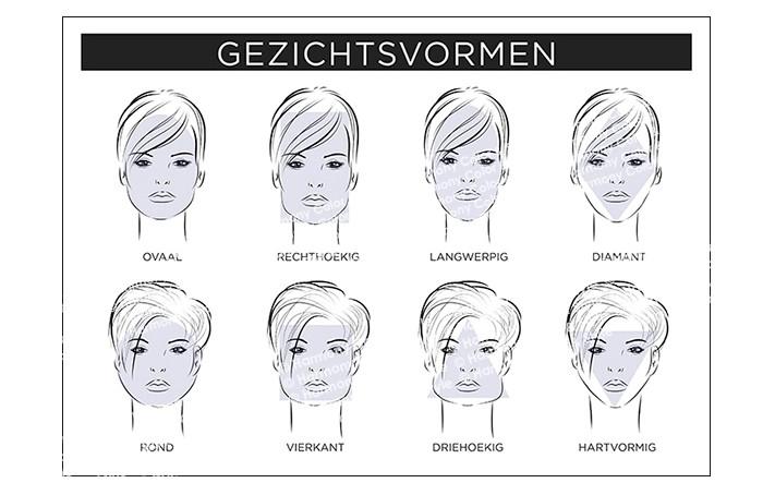 gezichtsvormen Dames